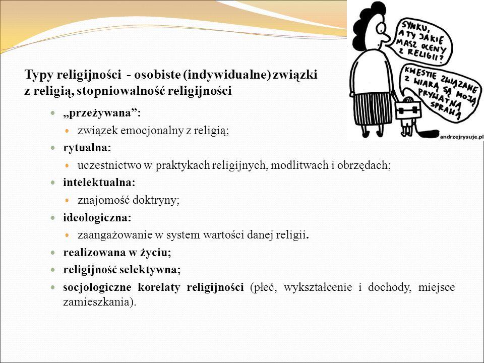 Typy religijności - osobiste (indywidualne) związki z religią, stopniowalność religijności