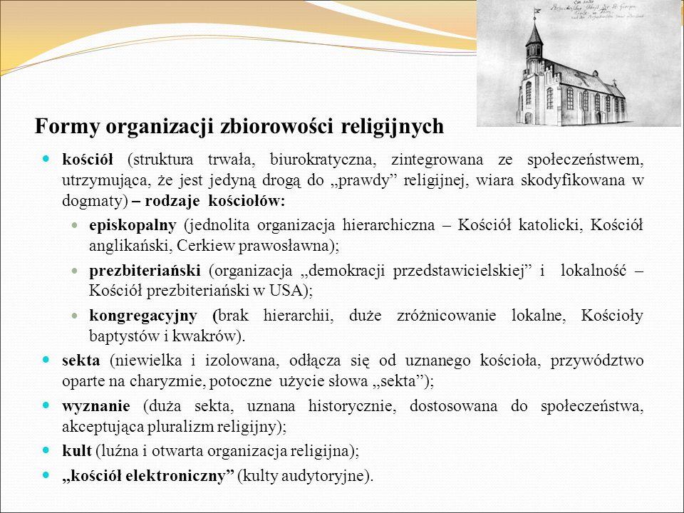 Formy organizacji zbiorowości religijnych