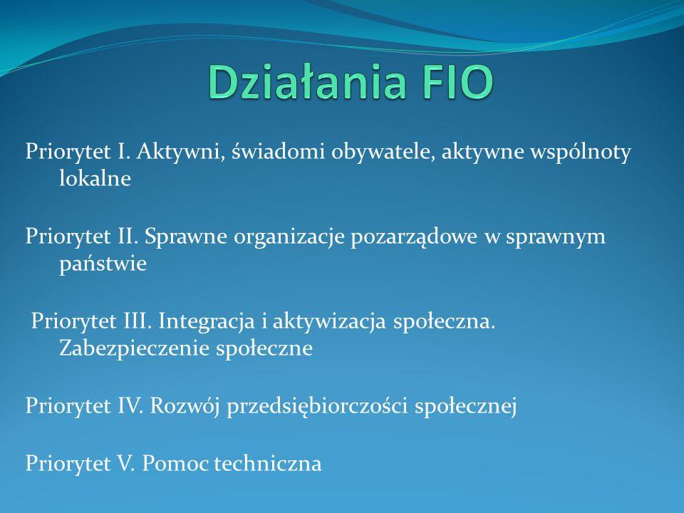 Działania FIOPriorytet I. Aktywni, świadomi obywatele, aktywne wspólnoty lokalne. Priorytet II. Sprawne organizacje pozarządowe w sprawnym państwie.