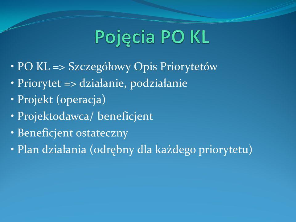 Pojęcia PO KL • PO KL => Szczegółowy Opis Priorytetów