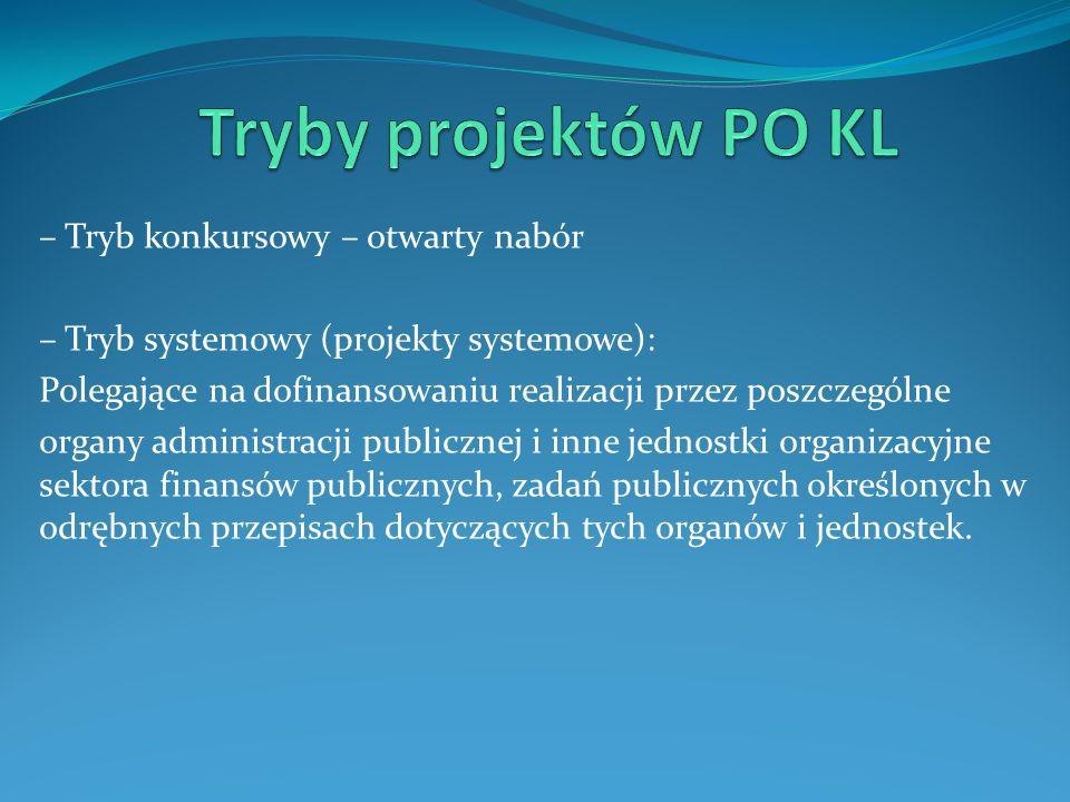 Tryby projektów PO KL – Tryb konkursowy – otwarty nabór