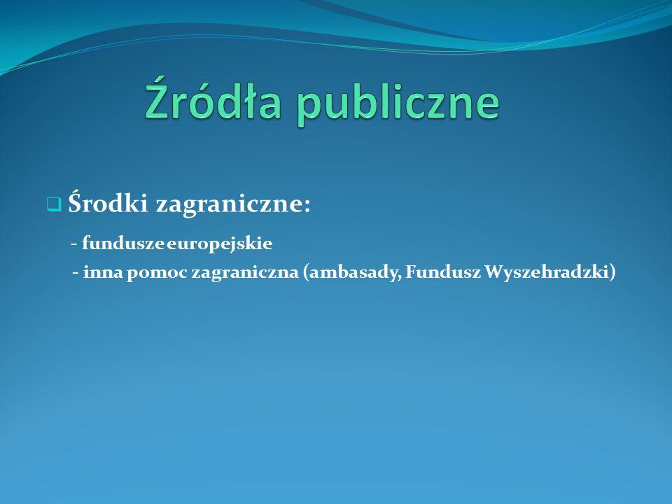 Źródła publiczne - fundusze europejskie Środki zagraniczne: