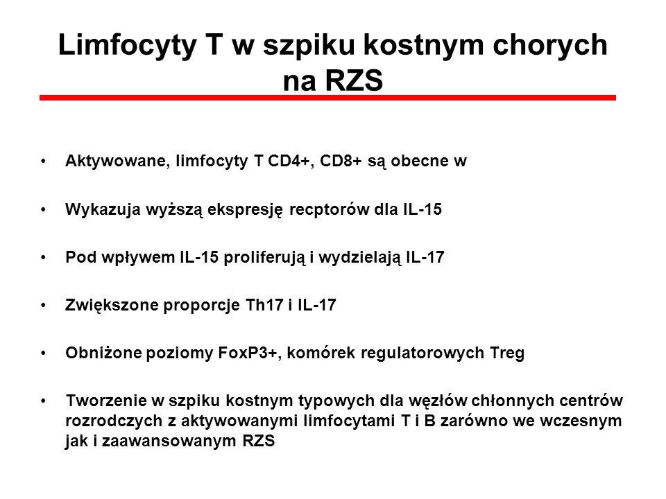 Limfocyty T w szpiku kostnym chorych na RZS