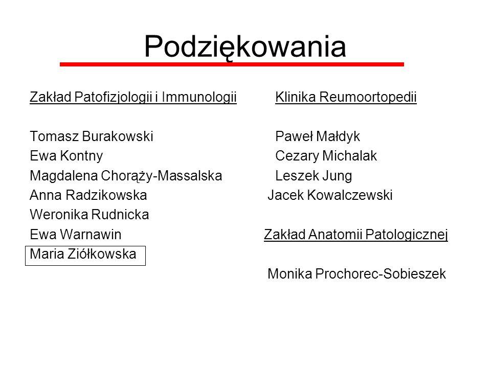 Podziękowania Zakład Patofizjologii i Immunologii Klinika Reumoortopedii. Tomasz Burakowski Paweł Małdyk.