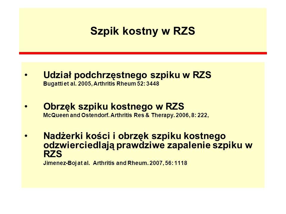 Szpik kostny w RZS Udział podchrzęstnego szpiku w RZS