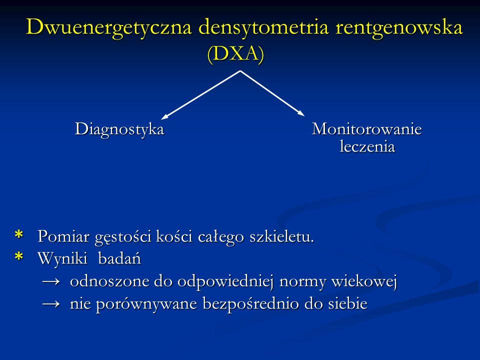 Dwuenergetyczna densytometria rentgenowska