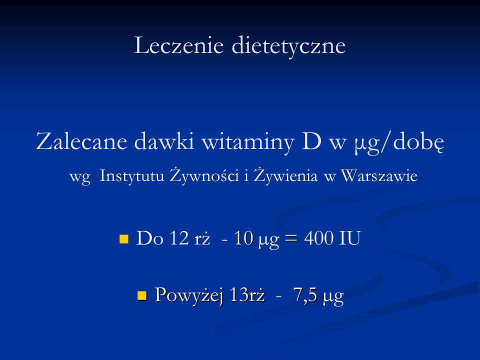 Leczenie dietetyczne Zalecane dawki witaminy D w μg/dobę wg Instytutu Żywności i Żywienia w Warszawie