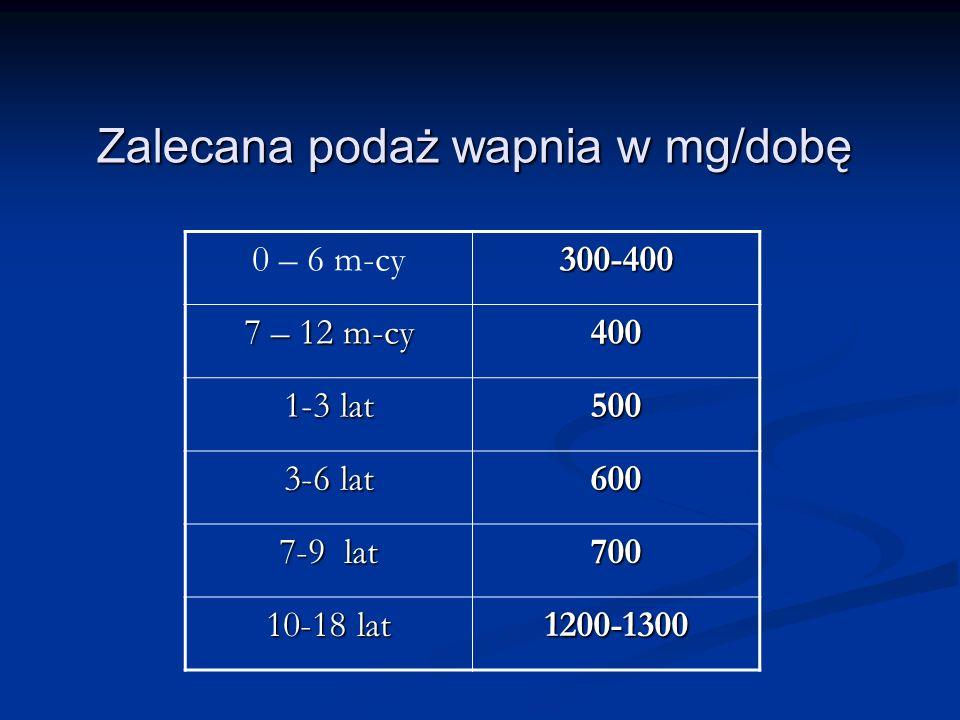 Zalecana podaż wapnia w mg/dobę