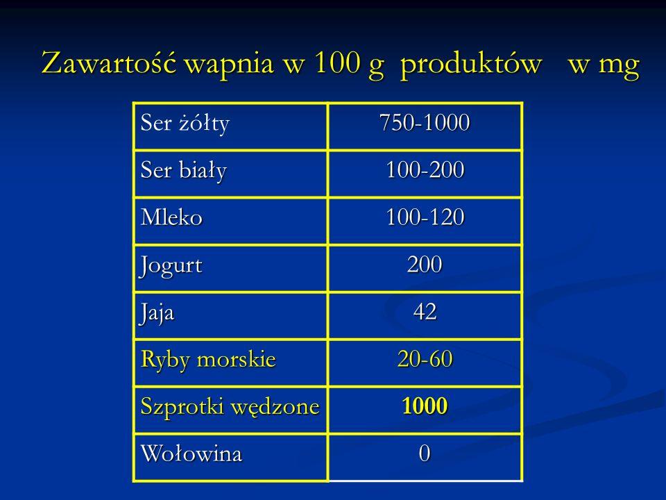 Zawartość wapnia w 100 g produktów w mg