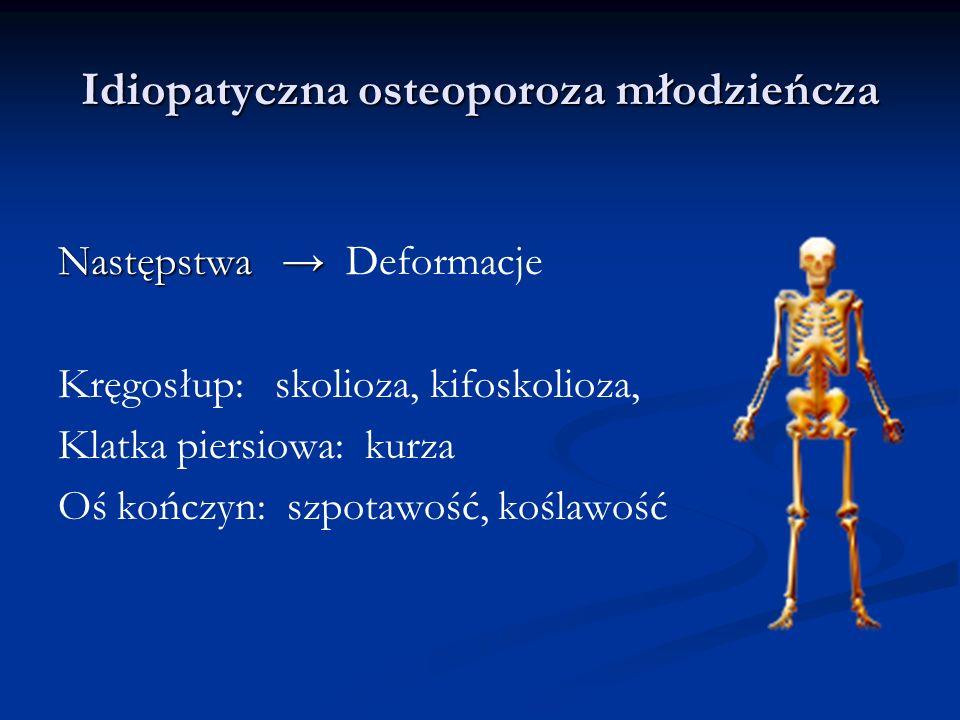 Idiopatyczna osteoporoza młodzieńcza