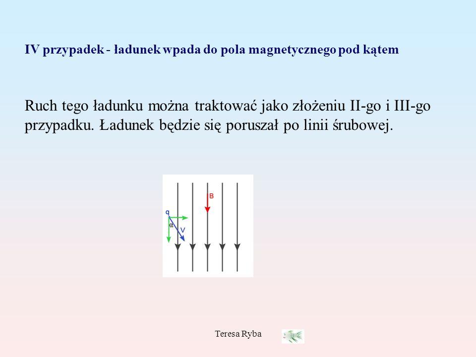 IV przypadek - ładunek wpada do pola magnetycznego pod kątem Ruch tego ładunku można traktować jako złożeniu II-go i III-go przypadku. Ładunek będzie się poruszał po linii śrubowej.