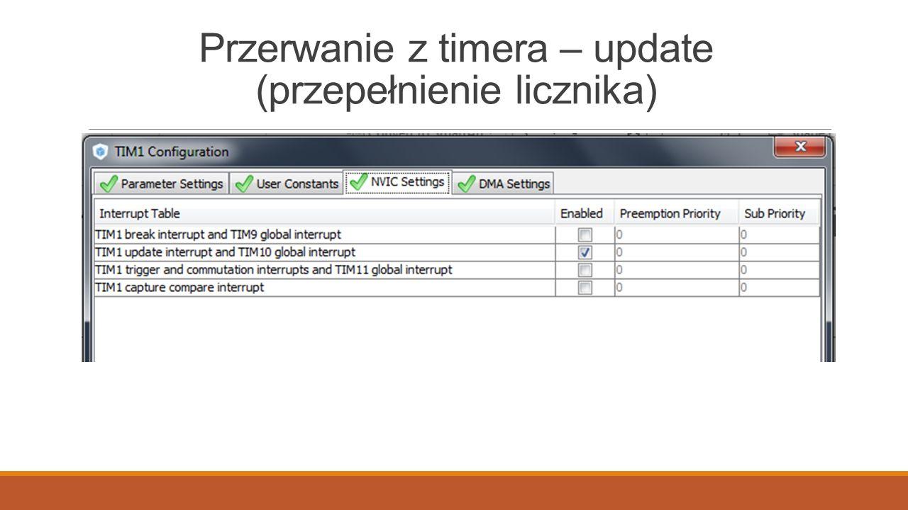 Przerwanie z timera – update (przepełnienie licznika)