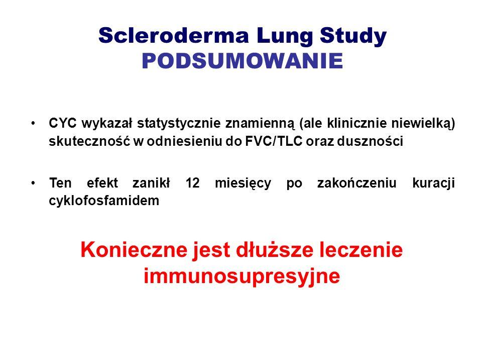 Scleroderma Lung Study PODSUMOWANIE