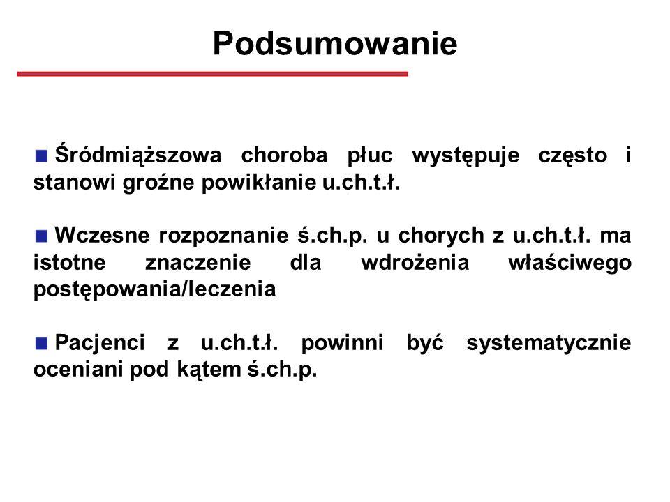 Podsumowanie Śródmiąższowa choroba płuc występuje często i stanowi groźne powikłanie u.ch.t.ł.