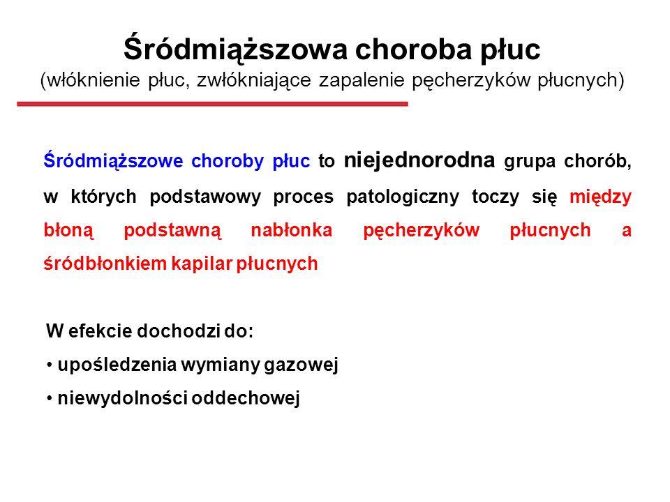 Śródmiąższowa choroba płuc (włóknienie płuc, zwłókniające zapalenie pęcherzyków płucnych)