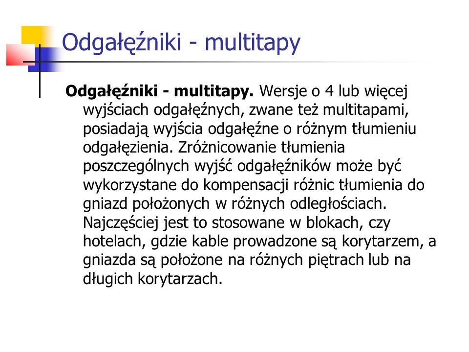 Odgałęźniki - multitapy