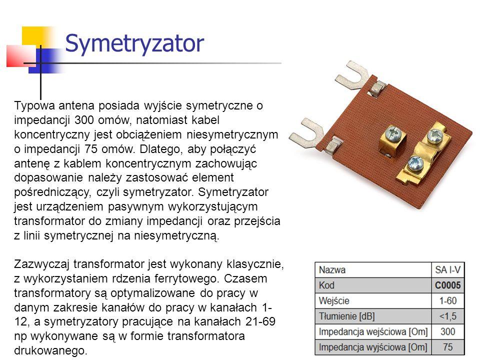 Symetryzator