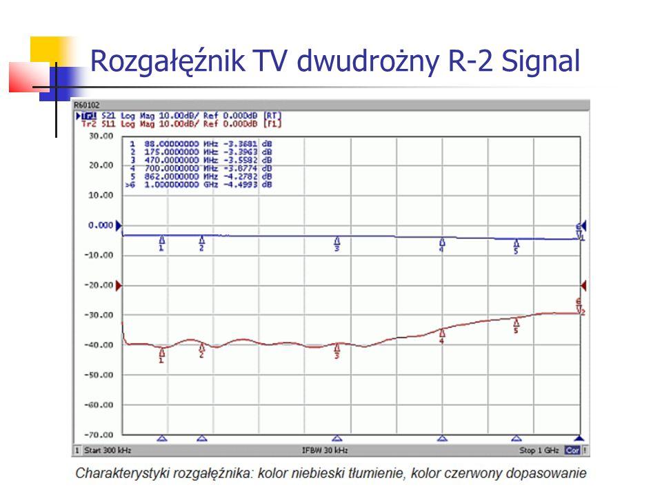 Rozgałęźnik TV dwudrożny R-2 Signal