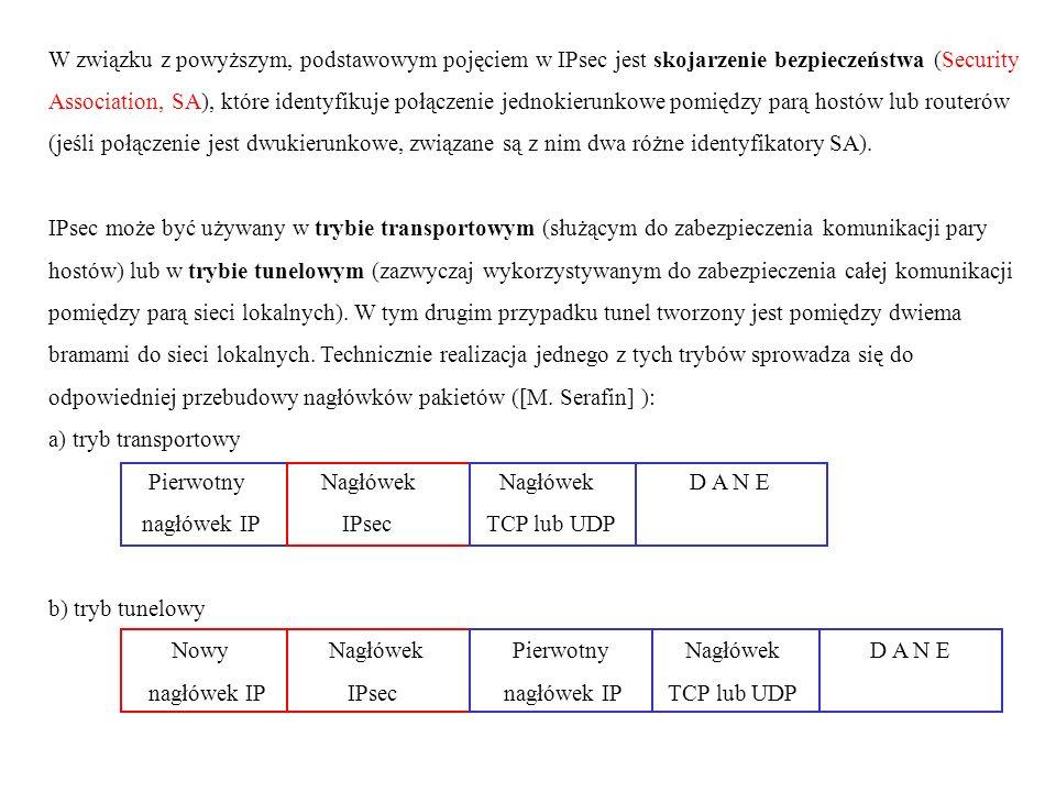 W związku z powyższym, podstawowym pojęciem w IPsec jest skojarzenie bezpieczeństwa (Security