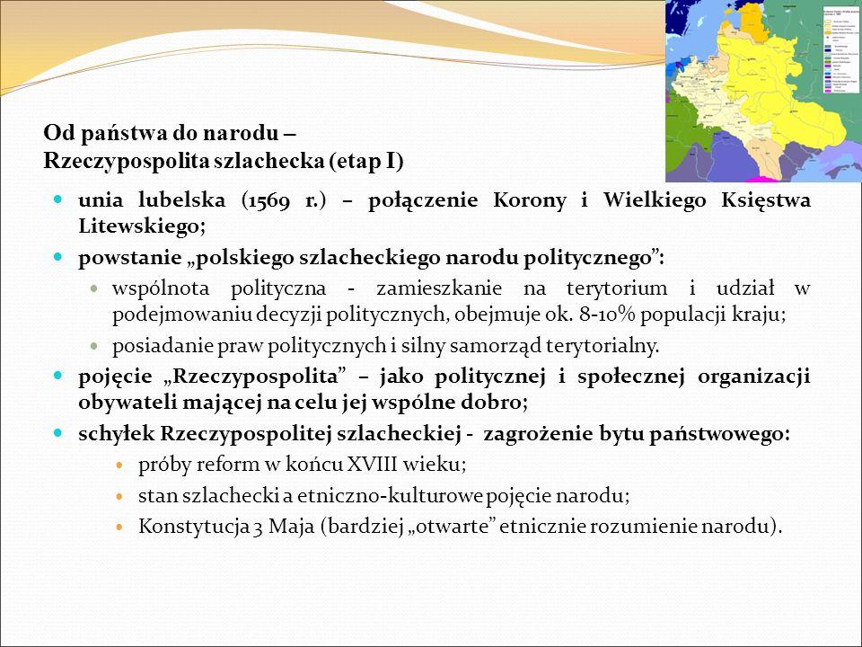 Od państwa do narodu – Rzeczypospolita szlachecka (etap I)