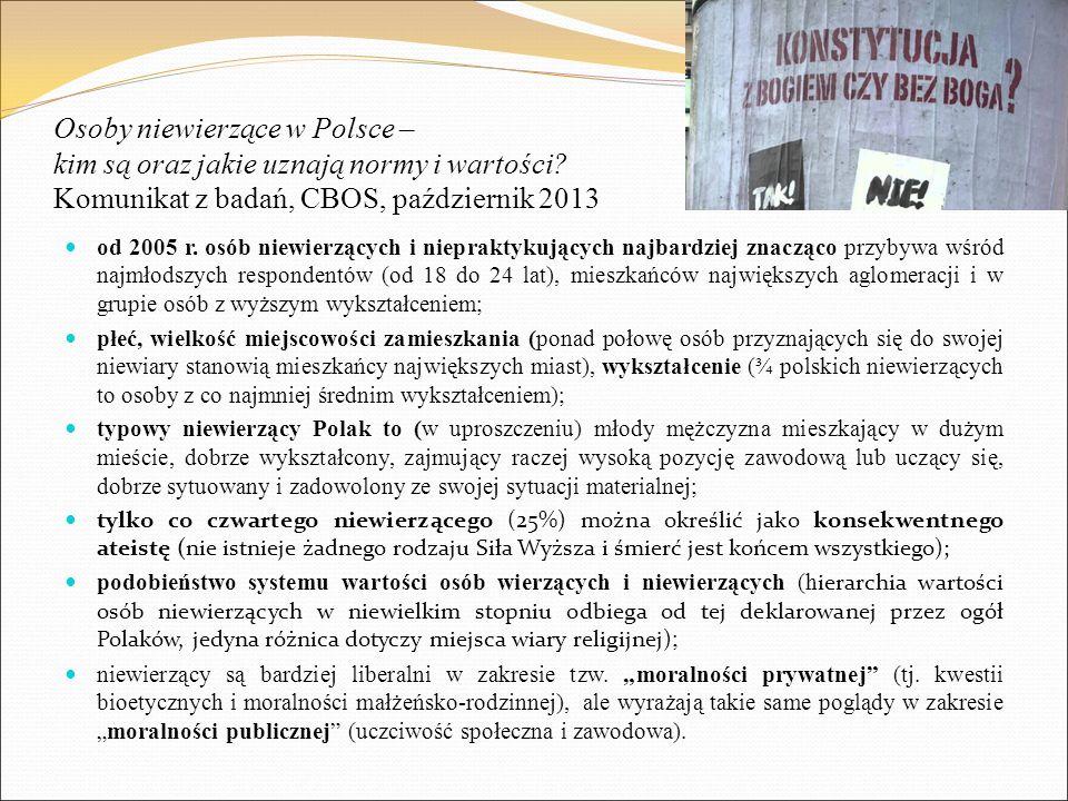 Osoby niewierzące w Polsce – kim są oraz jakie uznają normy i wartości