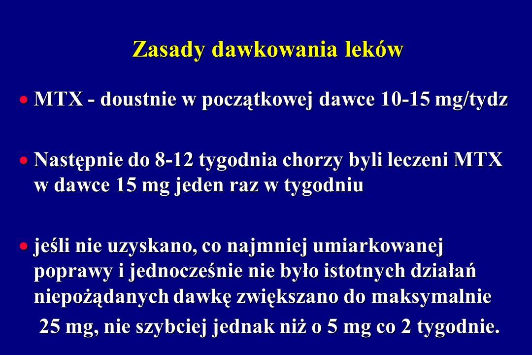 Zasady dawkowania leków