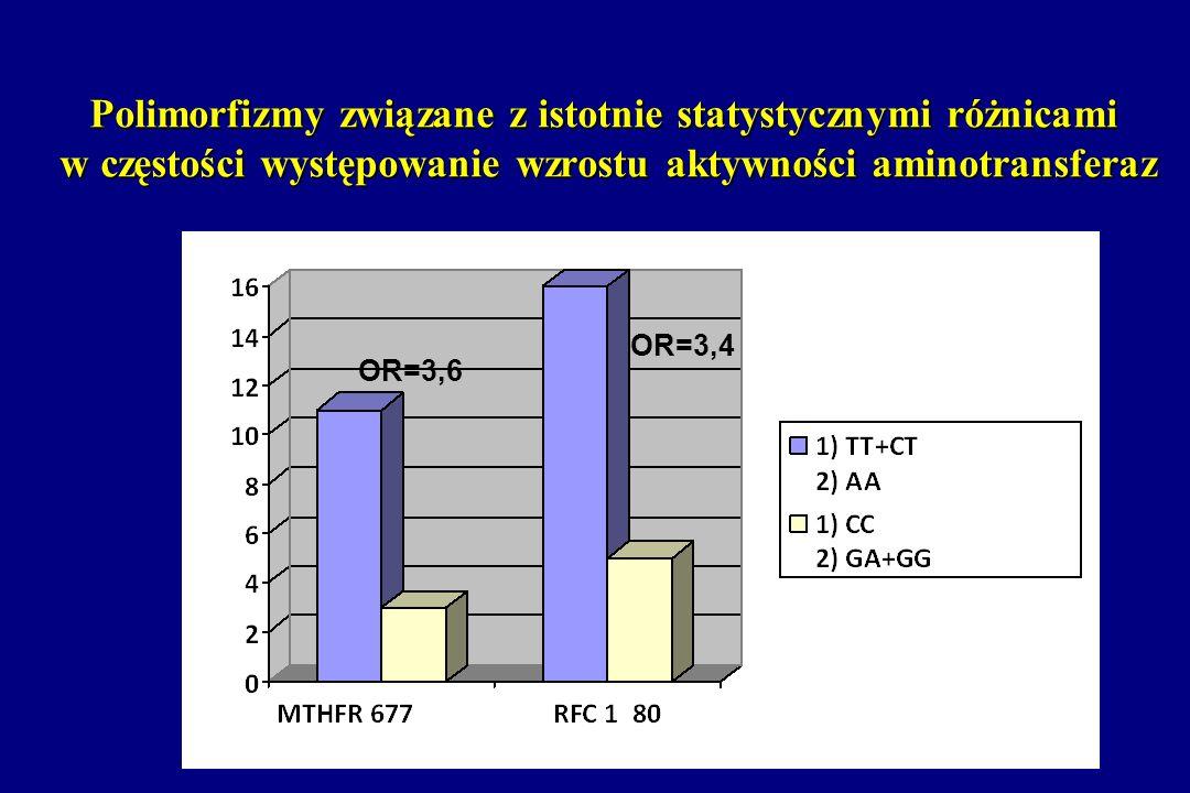 Polimorfizmy związane z istotnie statystycznymi różnicami w częstości występowanie wzrostu aktywności aminotransferaz