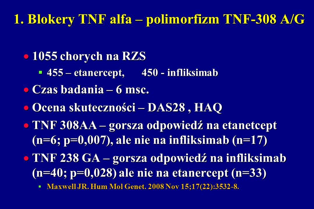 1. Blokery TNF alfa – polimorfizm TNF-308 A/G