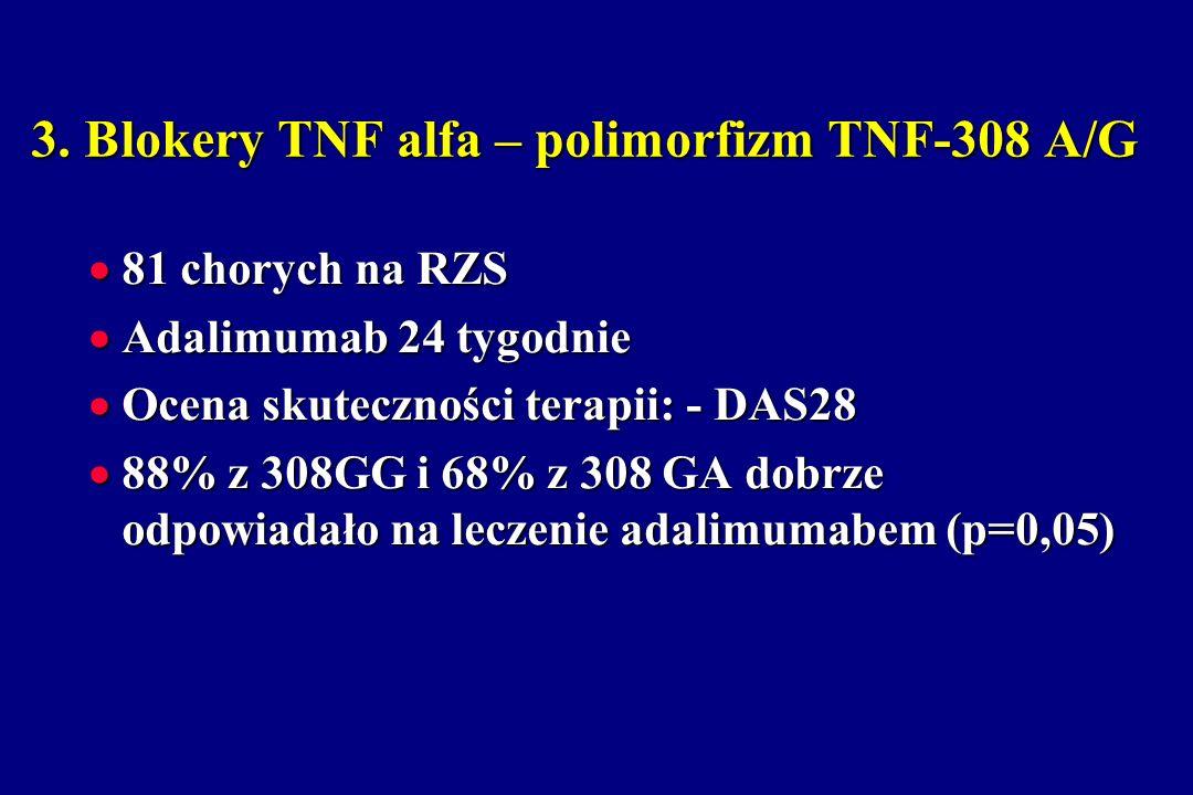 3. Blokery TNF alfa – polimorfizm TNF-308 A/G