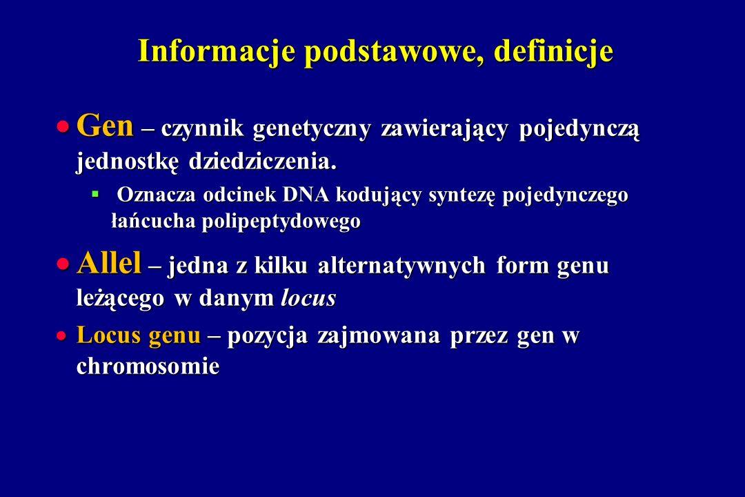 Informacje podstawowe, definicje