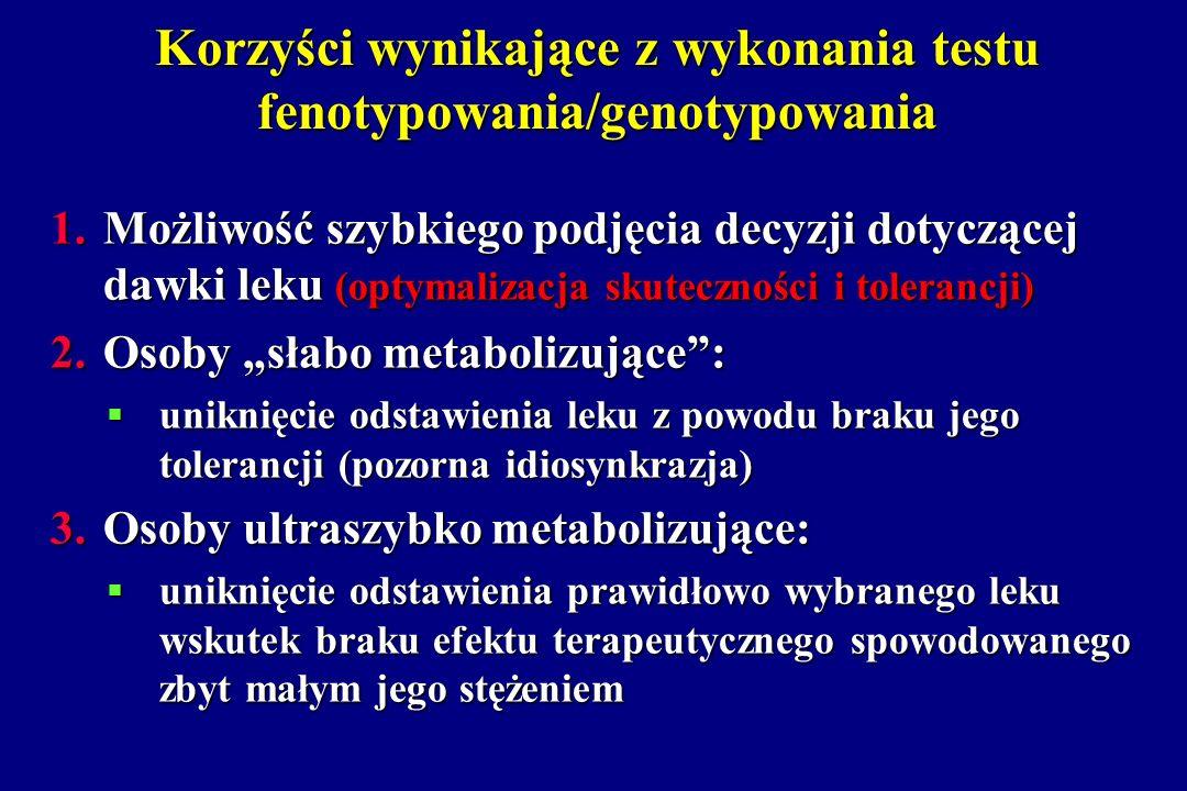 Korzyści wynikające z wykonania testu fenotypowania/genotypowania