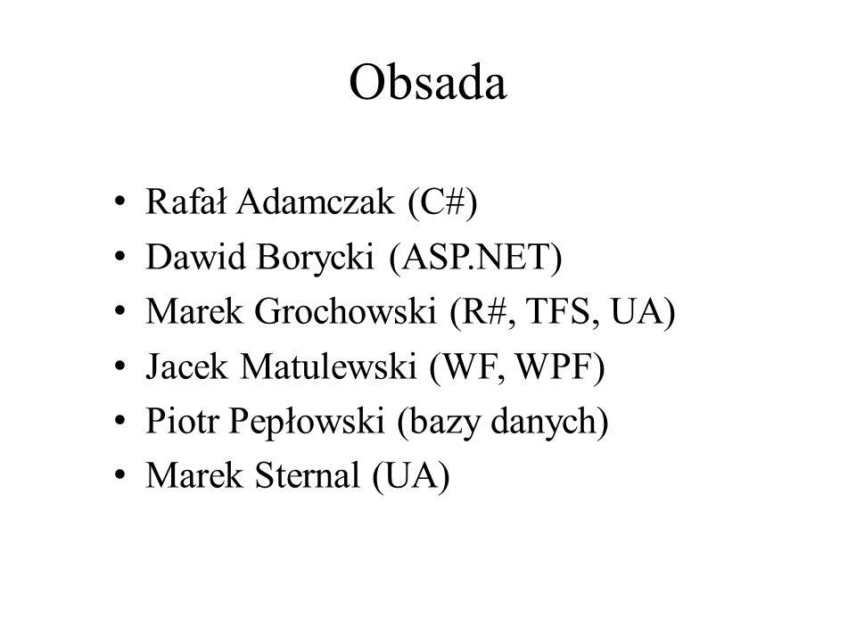 Obsada Rafał Adamczak (C#) Dawid Borycki (ASP.NET)