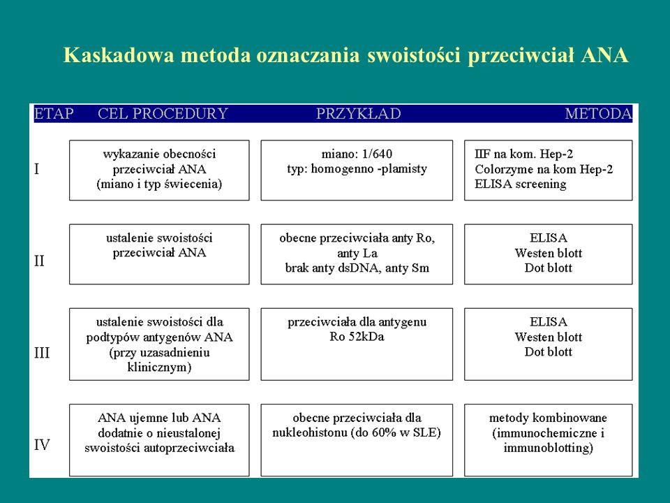 Kaskadowa metoda oznaczania swoistości przeciwciał ANA