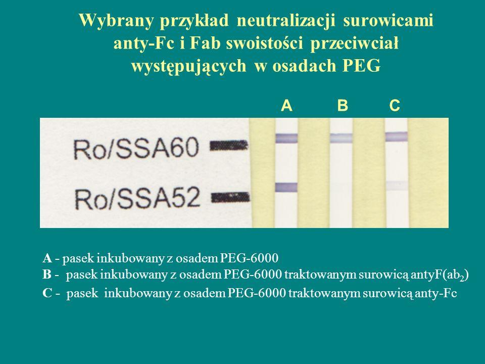 Wybrany przykład neutralizacji surowicami anty-Fc i Fab swoistości przeciwciał występujących w osadach PEG A B C