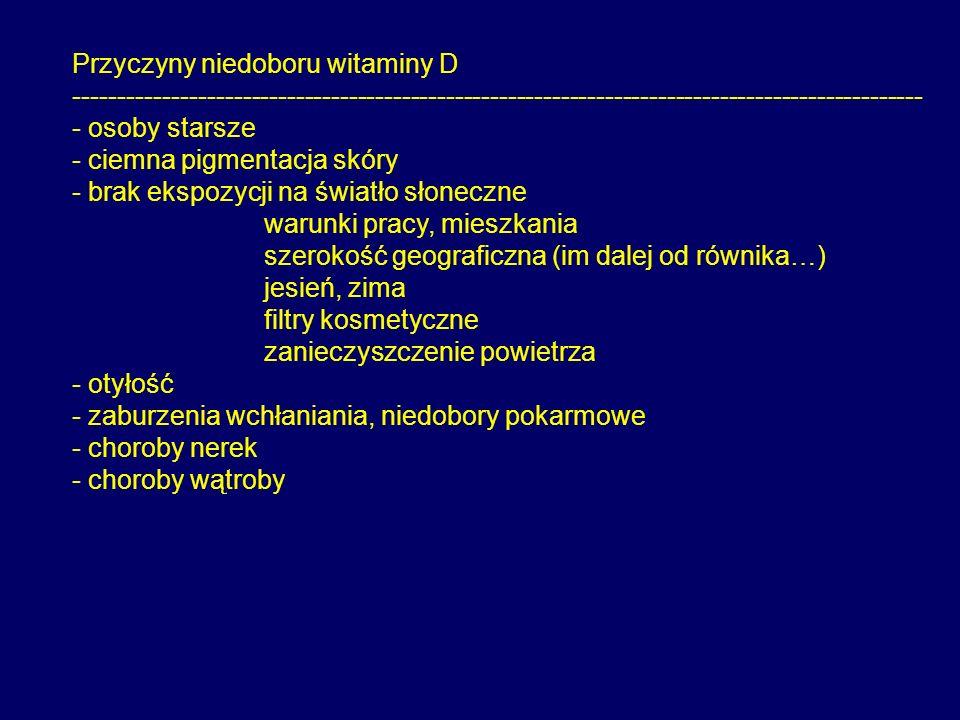 Przyczyny niedoboru witaminy D