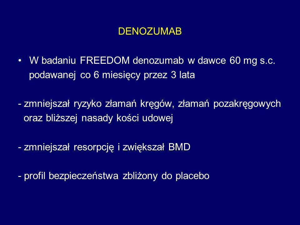 DENOZUMAB W badaniu FREEDOM denozumab w dawce 60 mg s.c. podawanej co 6 miesięcy przez 3 lata.