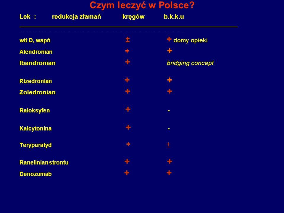 Czym leczyć w Polsce Lek : redukcja złamań kręgów b.k.k.u