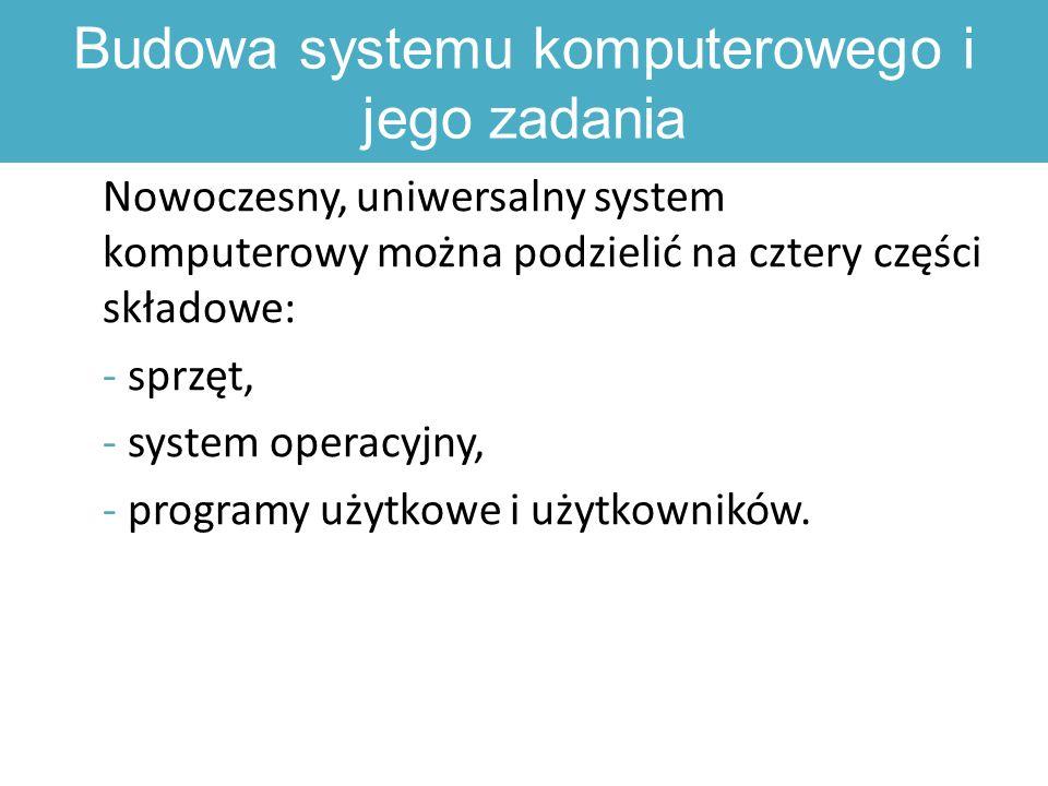 Budowa systemu komputerowego i jego zadania