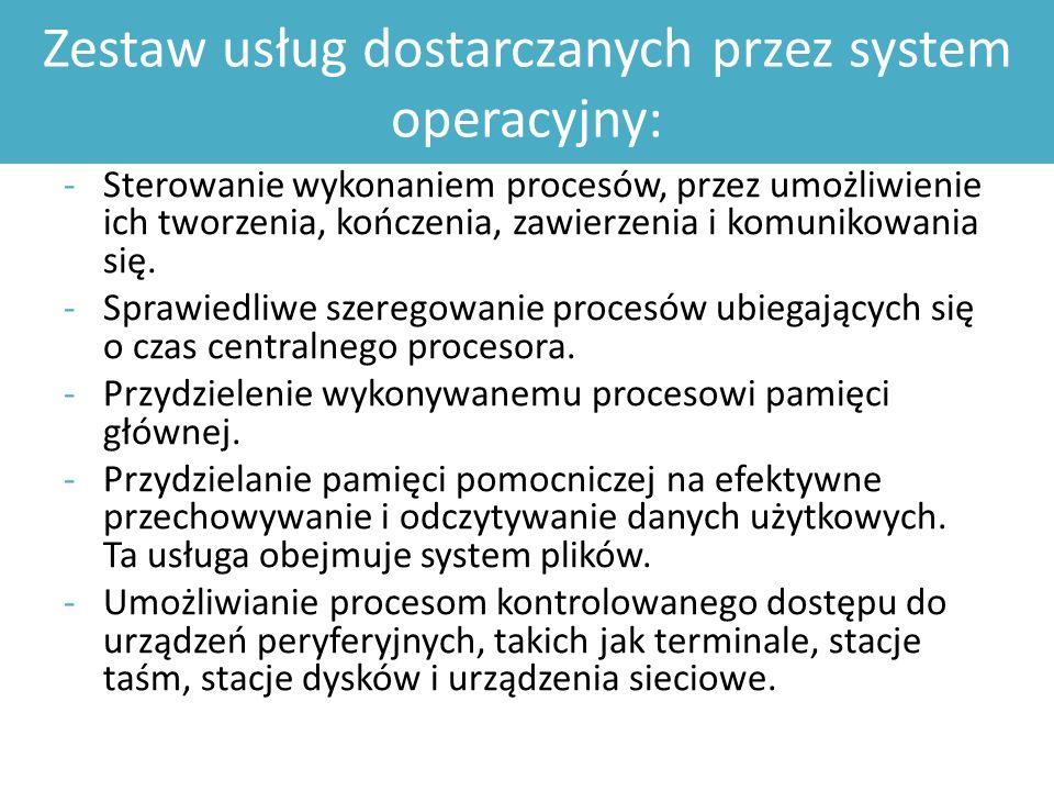 Zestaw usług dostarczanych przez system operacyjny: