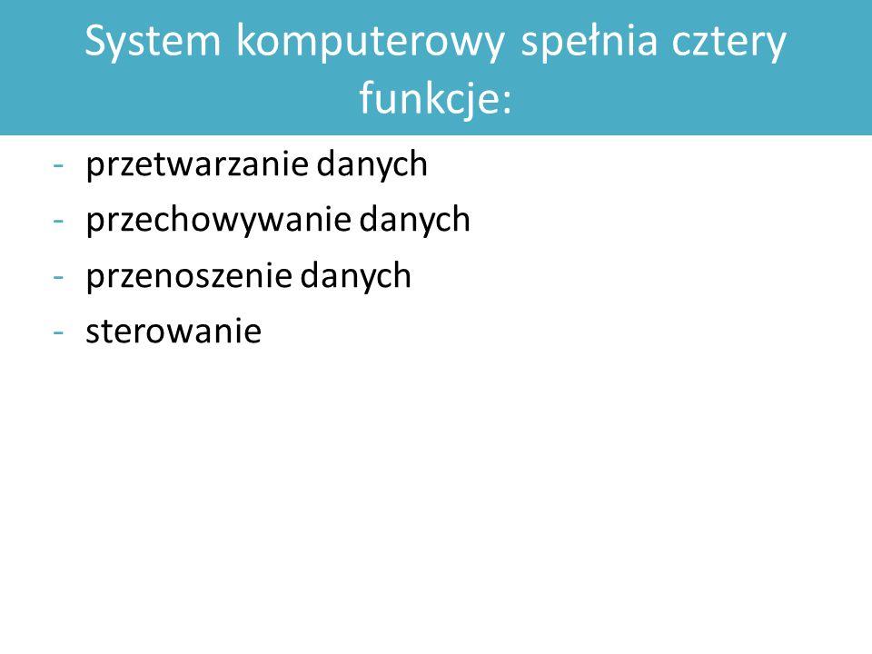 System komputerowy spełnia cztery funkcje: