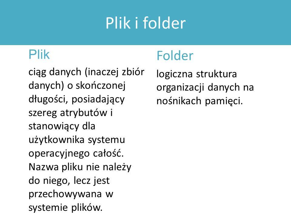 Plik i folder