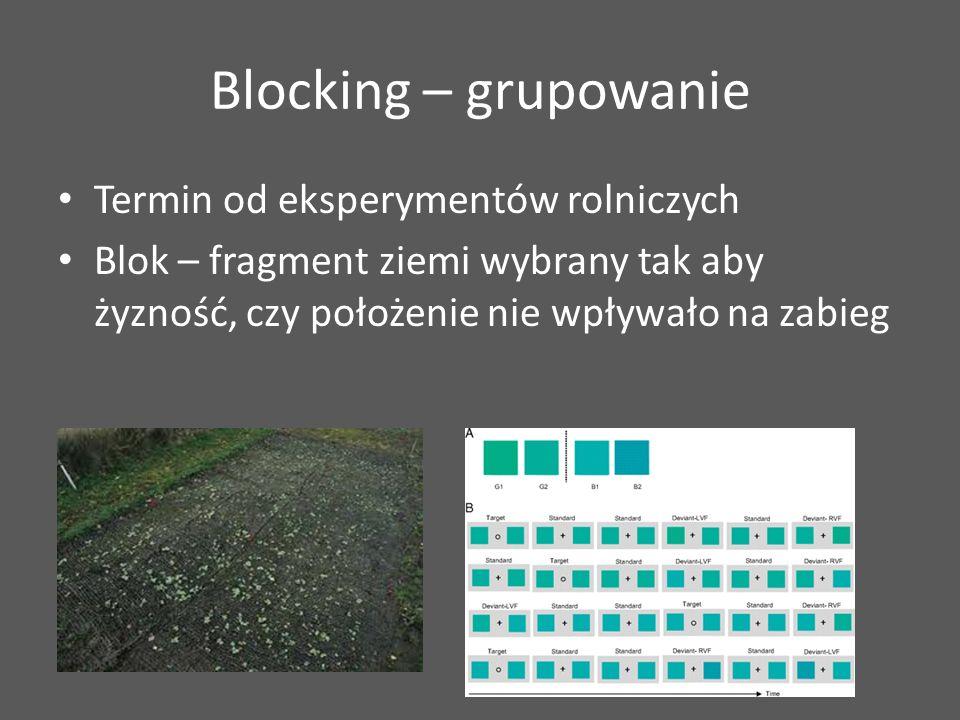 Blocking – grupowanie Termin od eksperymentów rolniczych