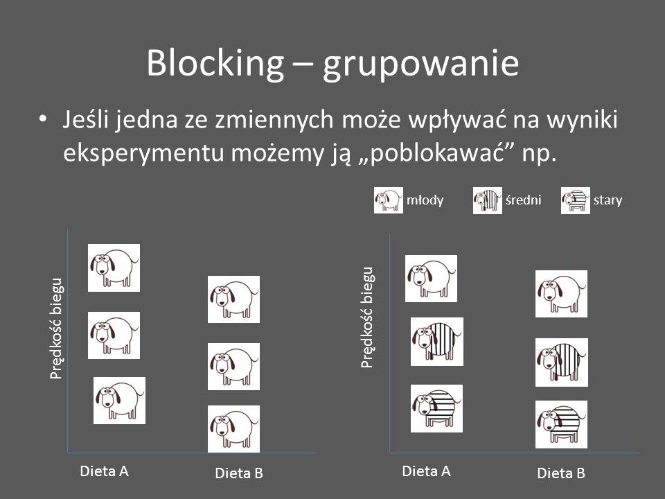 """Blocking – grupowanie Jeśli jedna ze zmiennych może wpływać na wyniki eksperymentu możemy ją """"poblokawać np."""