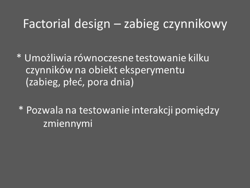 Factorial design – zabieg czynnikowy