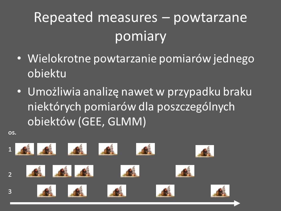 Repeated measures – powtarzane pomiary