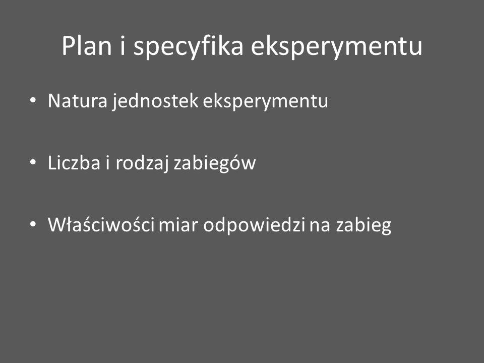 Plan i specyfika eksperymentu