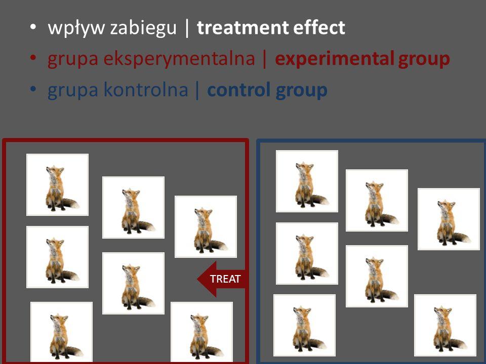 wpływ zabiegu | treatment effect