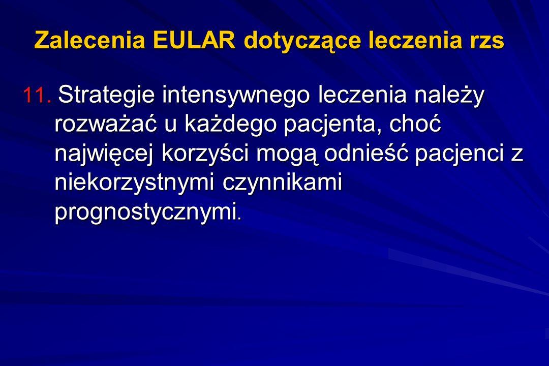 Zalecenia EULAR dotyczące leczenia rzs