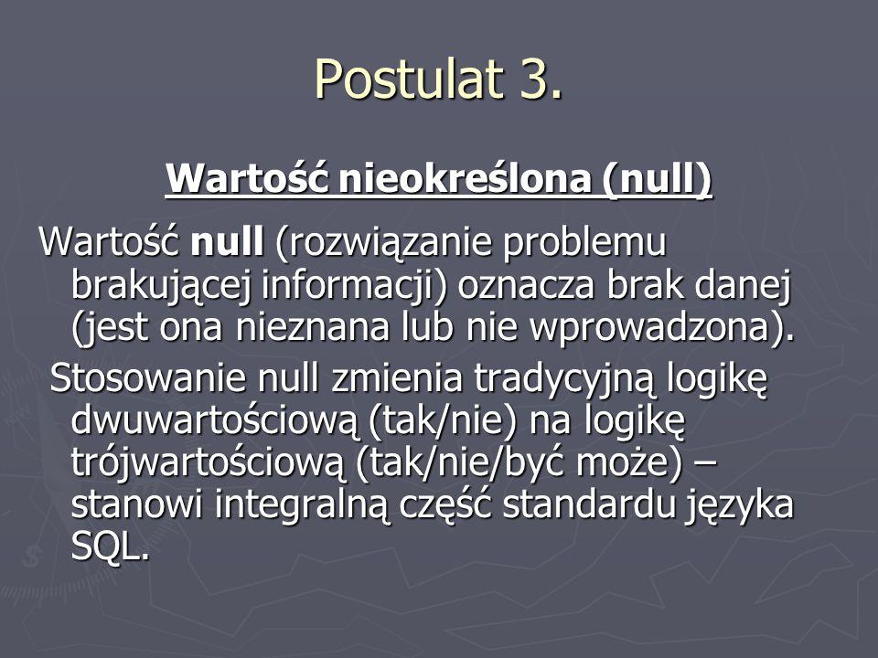 Wartość nieokreślona (null)