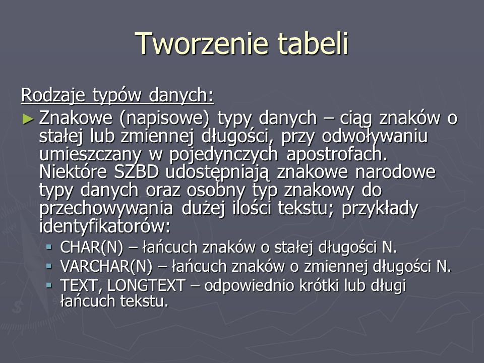 Tworzenie tabeli Rodzaje typów danych: